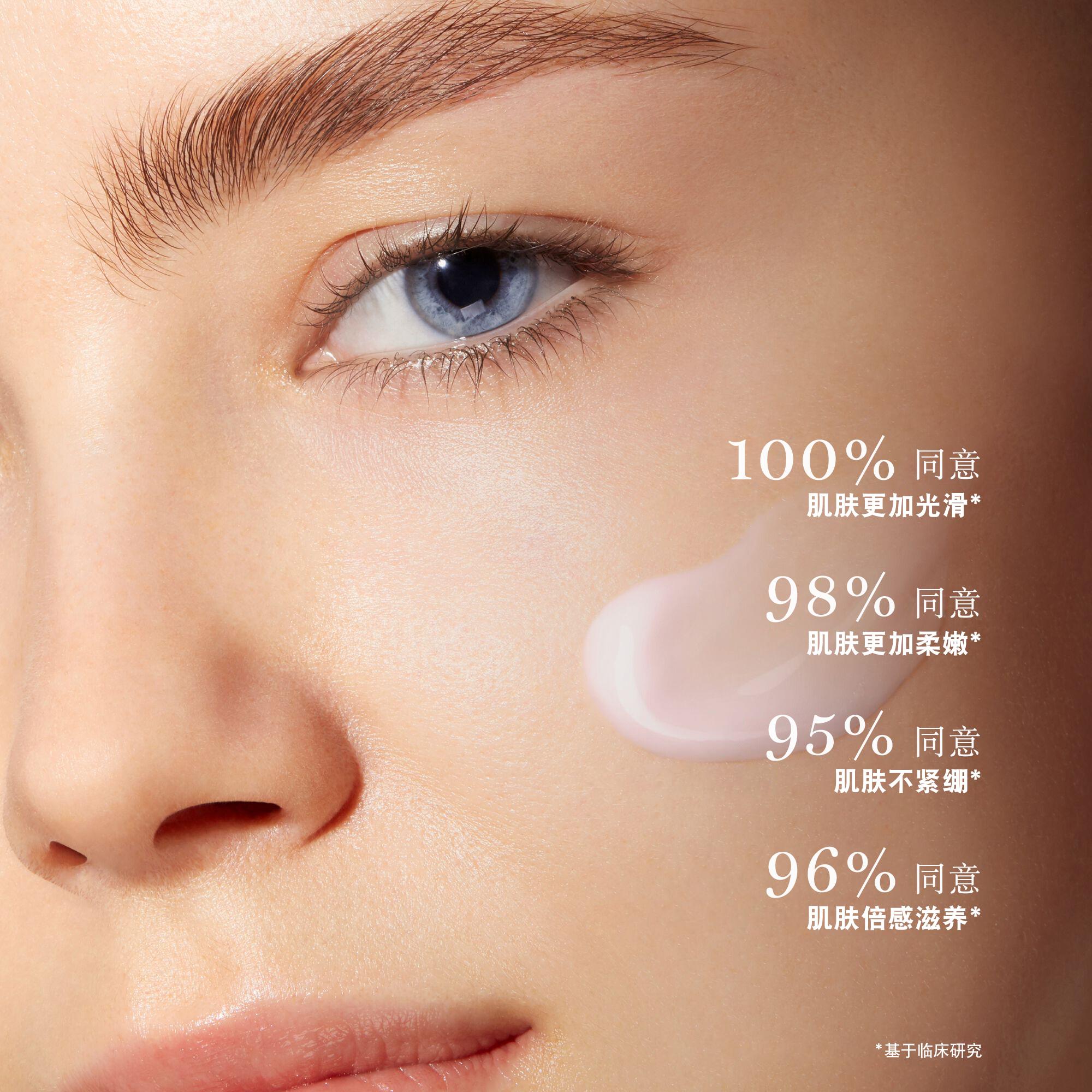 Hydra Zen Anti-Stress Gel Cream (水份缘舒缓抗压凝胶乳霜)
